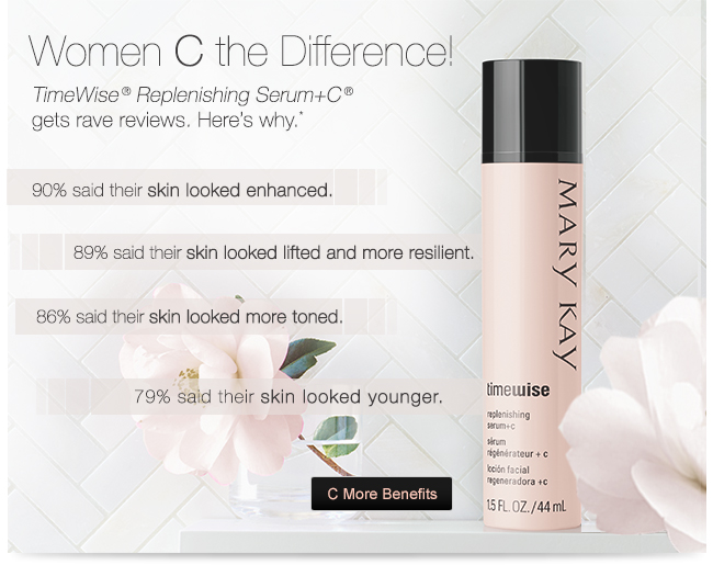 Women C the difference! TimeWise® Replenishing Serum+C® gets rave reviews. Here's why.* 90% said their skin looked enhanced. 89% siad their skin looked lifted and more resillient. 86% said their skin looked more toned. 79% said their skin looked younger. C More Benefits.