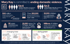 Mary Kay is committed to ending domestic violence